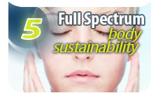 Full Spectrum Body Sustainability